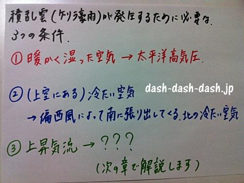 ゲリラ豪雨 原因 図解02