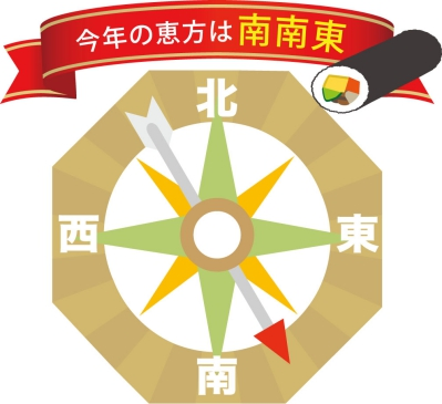 2018年の恵方(南南東)