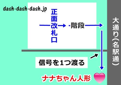 近鉄名古屋駅からナナちゃん人形への行き方