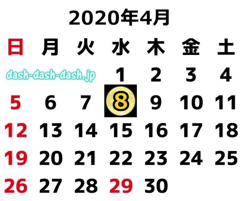 スーパームーン(2020年4月)