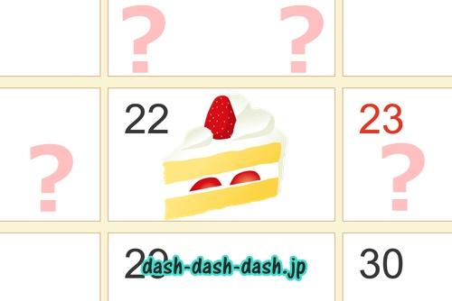 ショートケーキの日の由来(なぞなぞ)