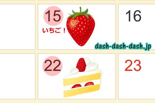 ショートケーキの日の由来(理由)