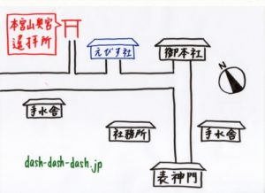 本宮山奥宮遙拝所とえびす社(砥鹿神社境内図)