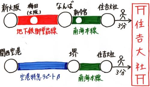 公共交通機関でのアクセス(住吉大社)