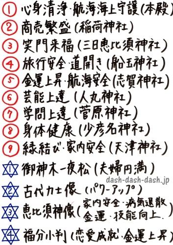 博多住吉神社ご利益・パワースポット一覧