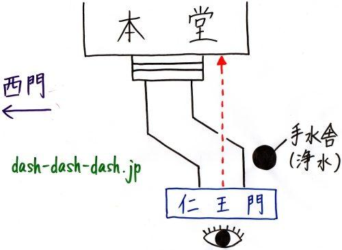 大須観音の本堂と仁王門の位置関係01
