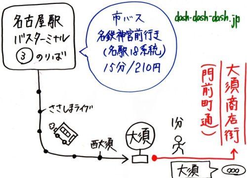 名古屋駅から大須商店街へのバスでの行き方