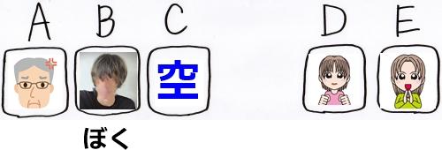 新幹線の座席指定(B席で気まずいケース)01