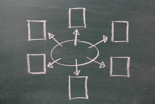 チョークで描かれた図(図解)